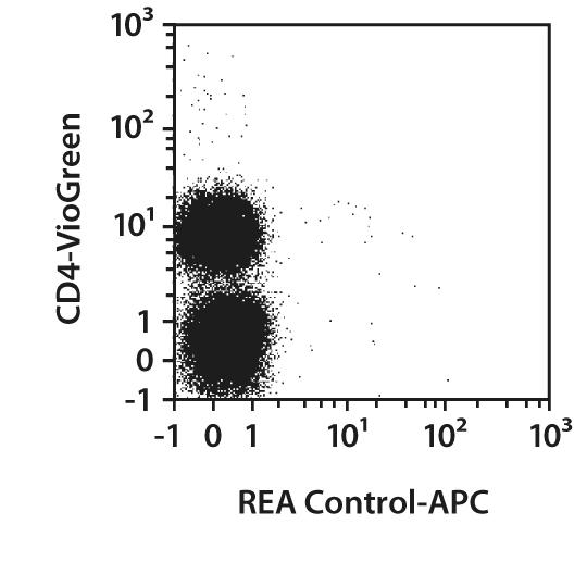 TIGIT Antibody, anti-mouse, REAfinity™