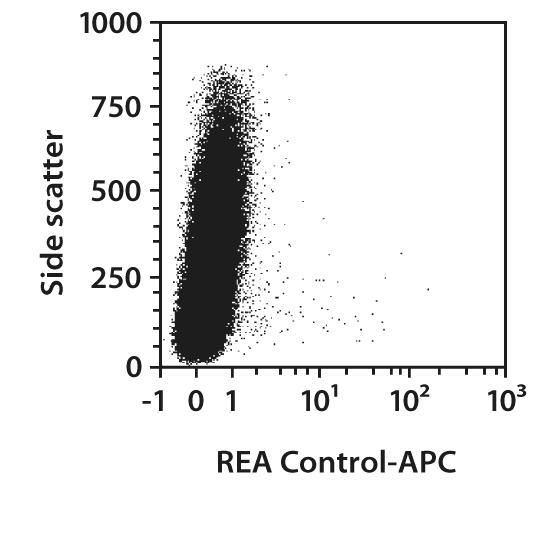 O4 Antibody, anti-human/mouse/rat, REAfinity™
