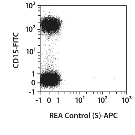 CD16b Antibody, anti-human, REAfinity™