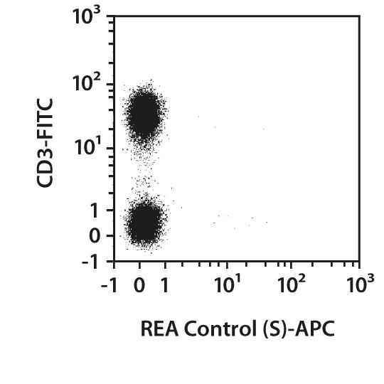 CD127 Antibody, anti-human, REAfinity™