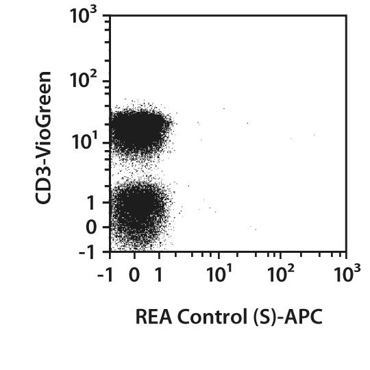 TCRγ/δ Antibody, anti-human, REAfinity™