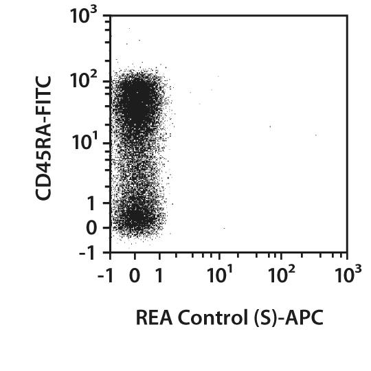 CD45RO Antibody, anti-human, REAfinity™