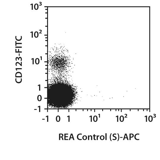 CD294 (CRTH2) Antibody, anti-human, REAfinity™