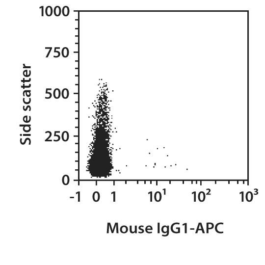 CD4 Antibody, anti-human