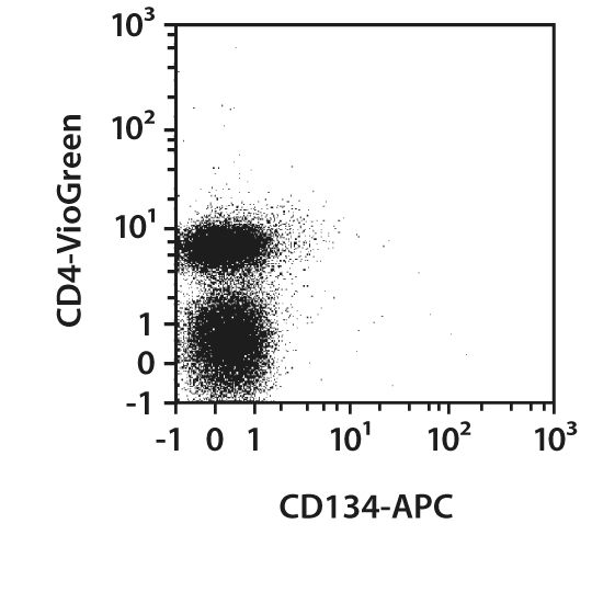 CD134 (OX40) Antibody, anti-mouse, REAfinity™