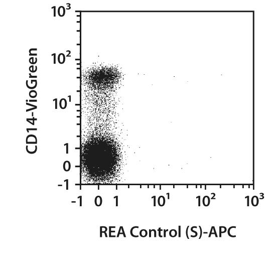 CD11c Antibody, anti-human, REAfinity™