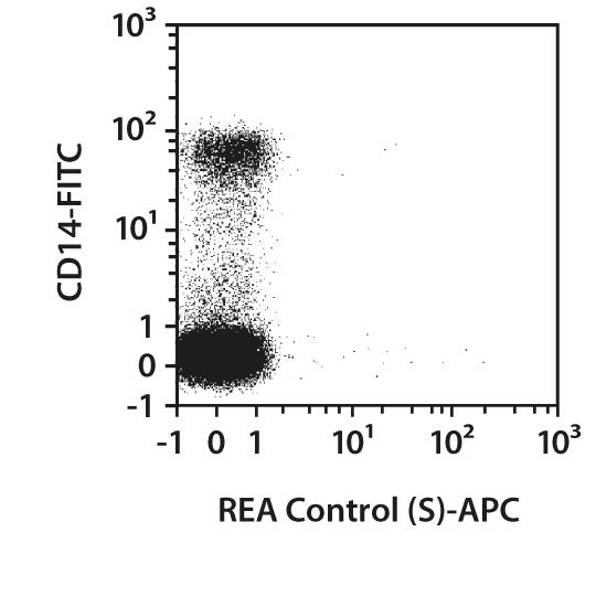 CD192 (CCR2) Antibody, anti-human, REAfinity™