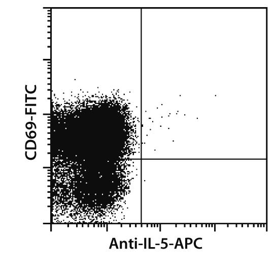 IL-5 Antibody, anti-human