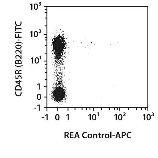 Syndecan-4 Antibody, anti-mouse, REAfinity™