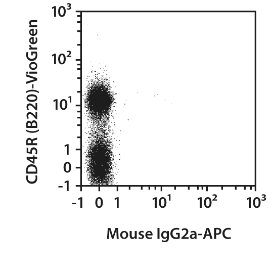 CD352 (NTB-A) Antibody, anti-mouse