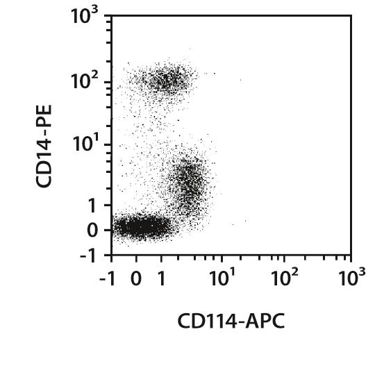 CD114 Antibody, anti-human