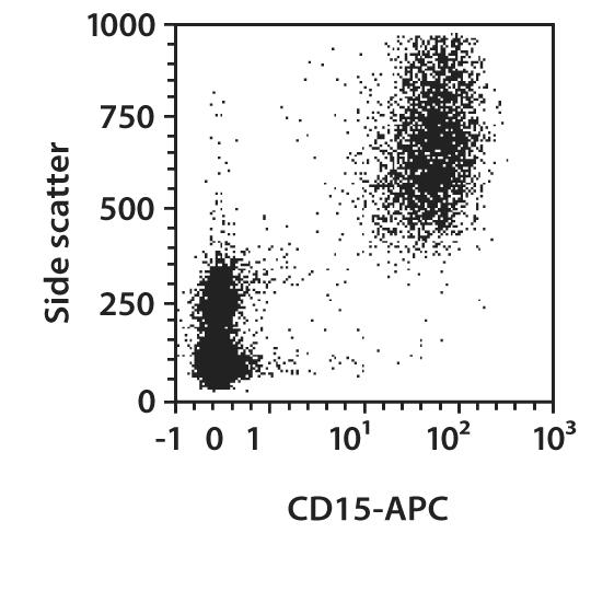 CD15 Antibody, anti-human