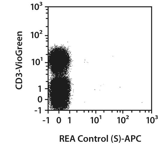TCR Vβ7.2 Antibody, anti-human, REAfinity™
