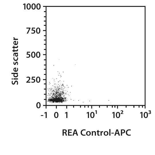 CD160 Antibody, anti-mouse, REAfinity™