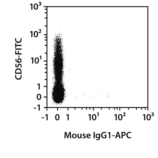 CD158f (KIR2DL5) Antibody, anti-human