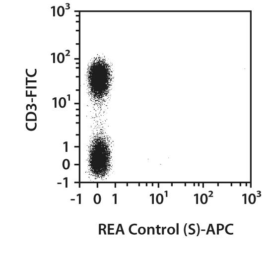 TCR Vβ2 Antibody, anti-human, REAfinity™