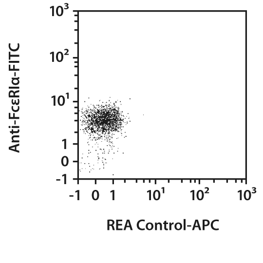 Allergin-1 Antibody, anti-mouse, REAfinity™