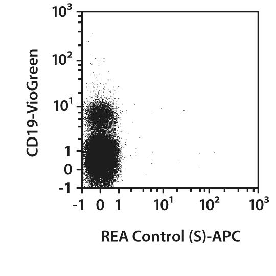 CD38 Antibody, anti-human, REAfinity™