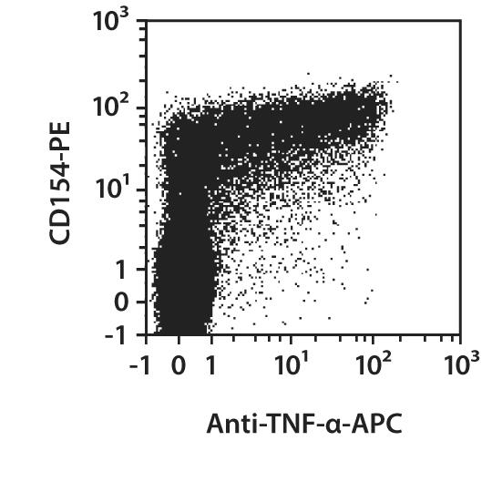 TNF-α Antibody, anti-human
