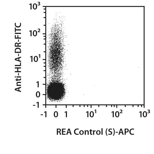 CD1c (BDCA-1) Antibody, anti-human, REAfinity™