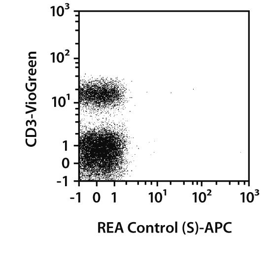 CD8b Antibody, anti-human, REAfinity™