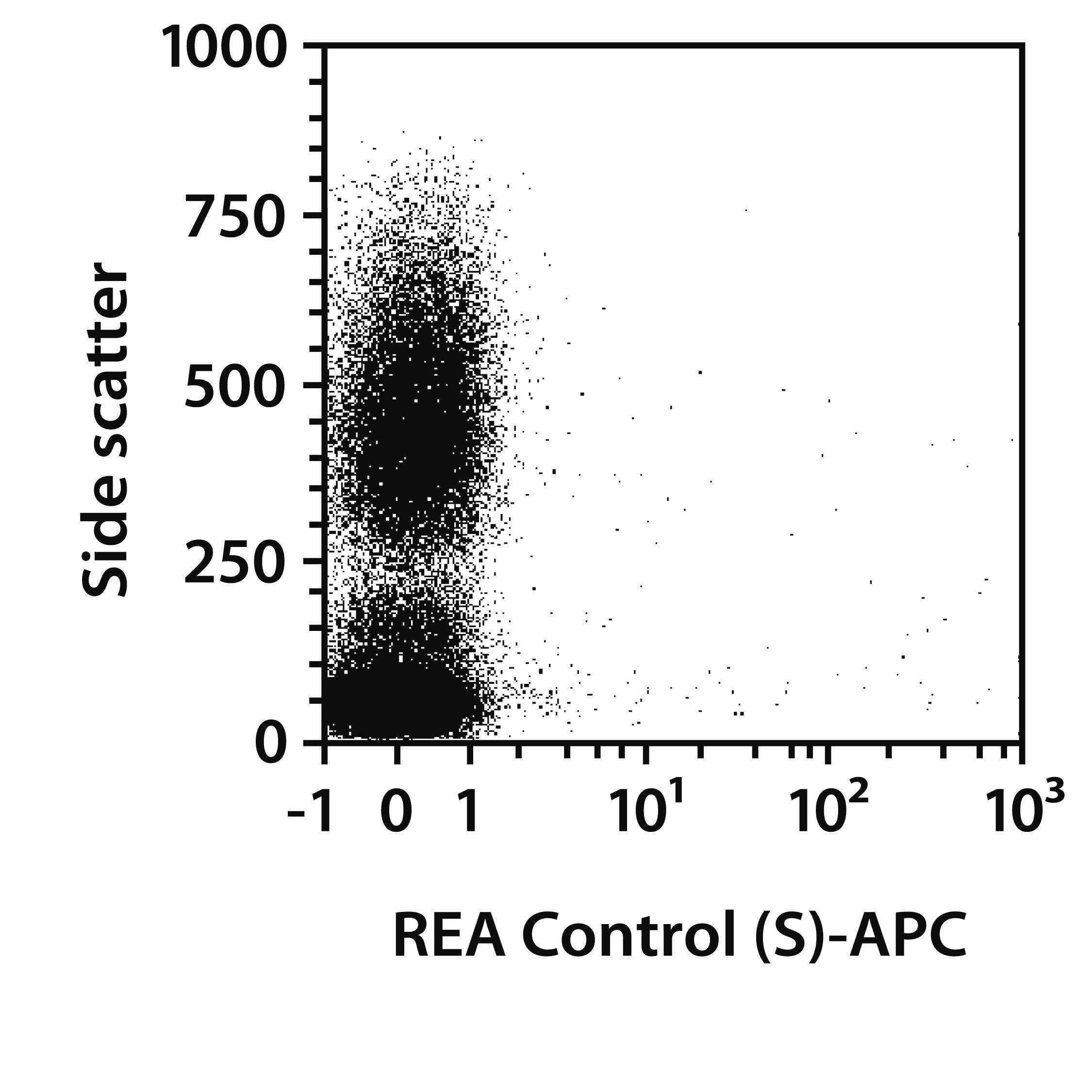 CD45 Antibody, anti-human, REAfinity™