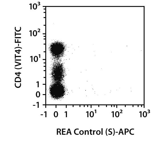 CD39 Antibody, anti-human, REAfinity™