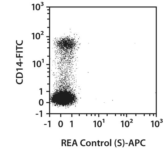 CD44v6 Antibody, anti-human, REAfinity™