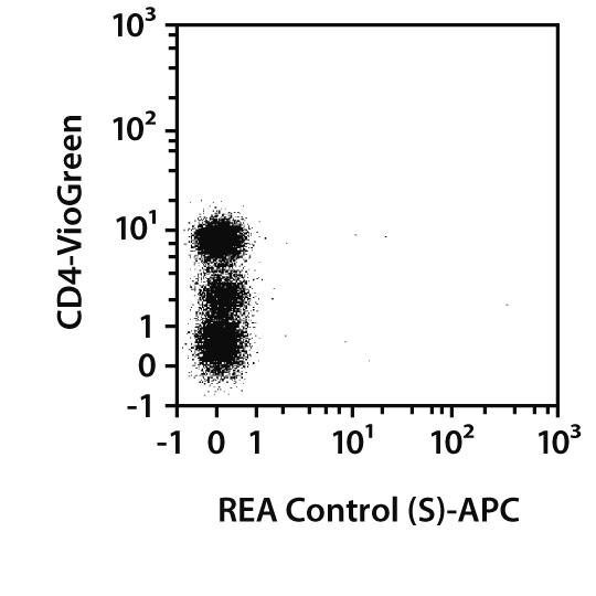 CD200R Antibody, anti-human, REAfinity™