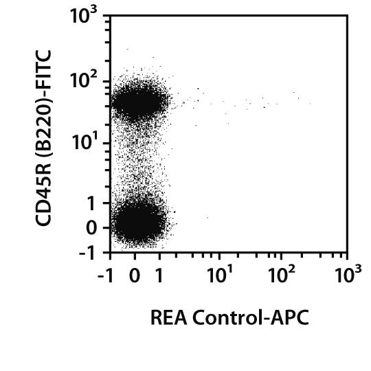H-2Db/H-2Ld Antibody, anti-mouse, REAfinity™