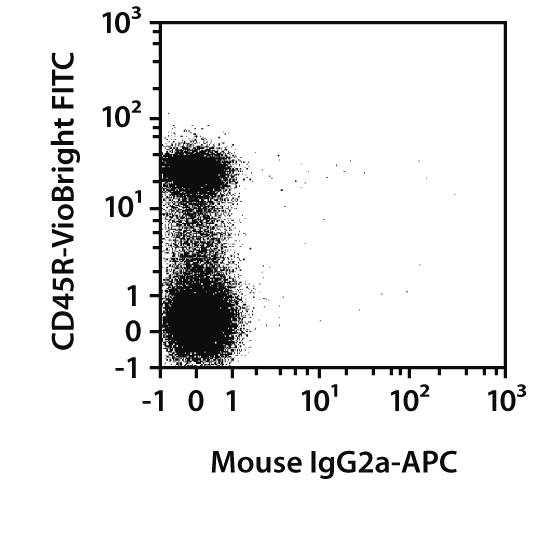 CD49d Antibody, anti-rat