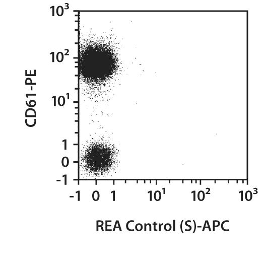 PEAR1 Antibody, anti-human, REAfinity™