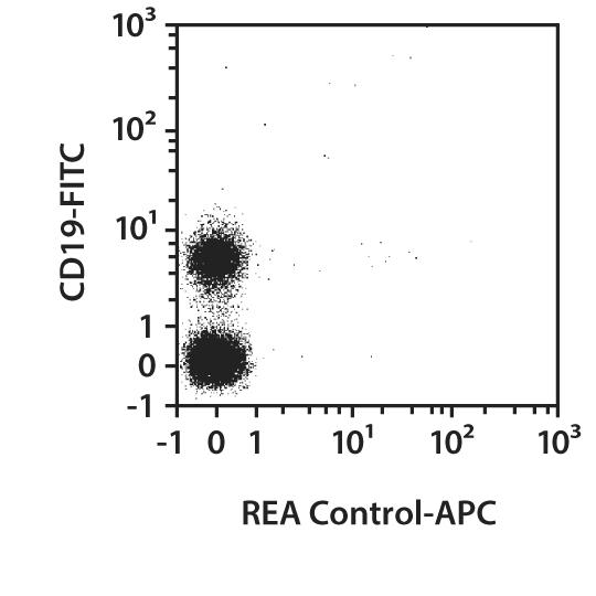 IgD Antibody, anti-mouse, REAfinity™