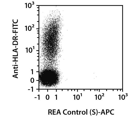 CD36 Antibody, anti-human, REAfinity™