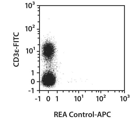CD102 (ICAM-2) Antibody, anti-mouse, REAfinity™