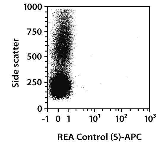 CD1a Antibody, anti-human, REAfinity™