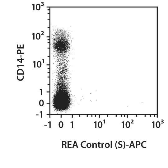 HLA-DR Antibody, anti-human, REAfinity™