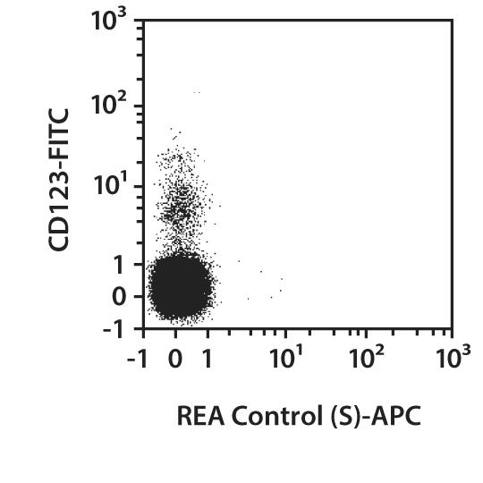 CD203c Antibody, anti-human, REAfinity™