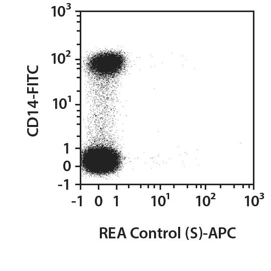 CD163 Antibody, anti-human, REAfinity™