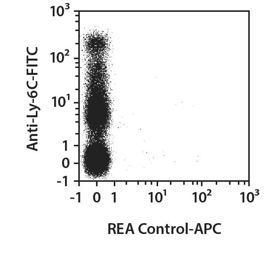 CD115 Antibody, anti-mouse, REAfinity™