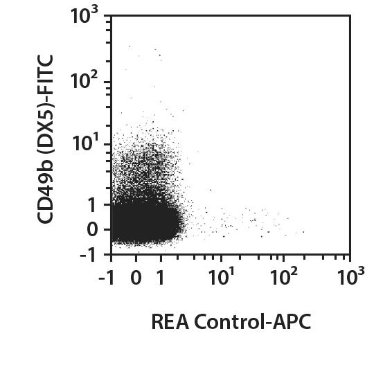 CD335 (NKp46) Antibody, anti-mouse, REAfinity™