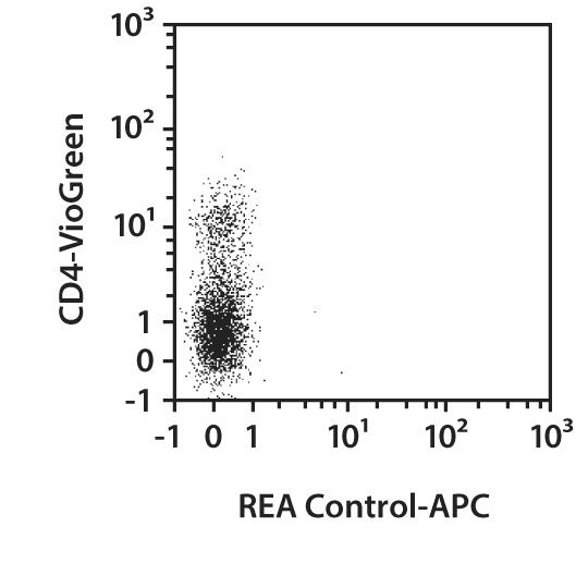 DCIR2 Antibody, anti-mouse, REAfinity™