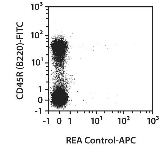 Gr-1 Antibody, anti-mouse, REAfinity™