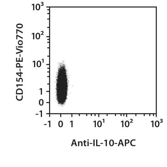 IL-10 Antibody, anti-human, REAfinity™