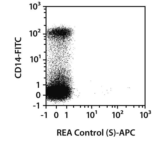 CD85i Antibody, anti-human, REAfinity™