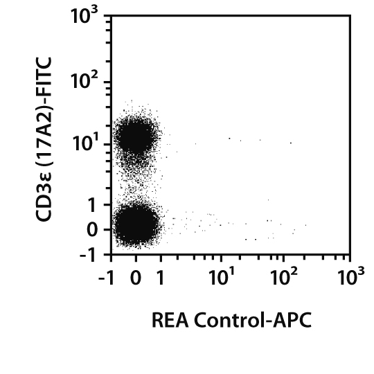 CD11a/CD18 Antibody, anti-mouse, REAfinity™
