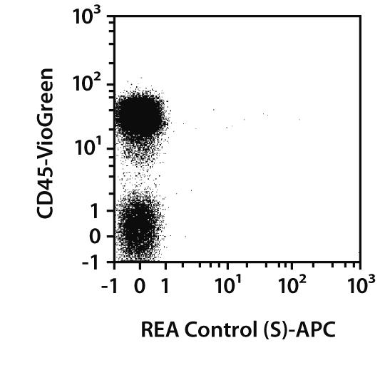 CD102 (ICAM-2) Antibody, anti-human, REAfinity™