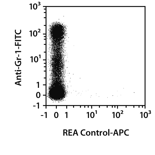 JAML Antibody, anti-mouse, REAfinity™