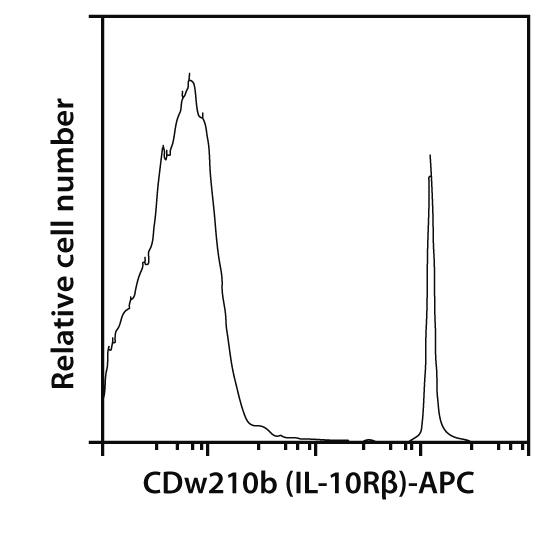CDw210b (IL-10Rβ) Antibody, anti-mouse, REAfinity™