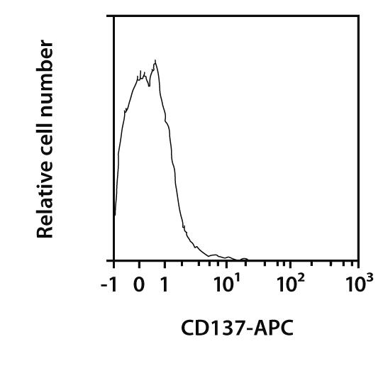 CD137 Antibody, anti-mouse, REAfinity™